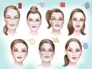 face shape quiz question